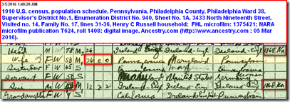 Russell_Henry_C-1910_Census