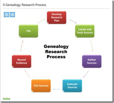 HV_00-ResearchProcess